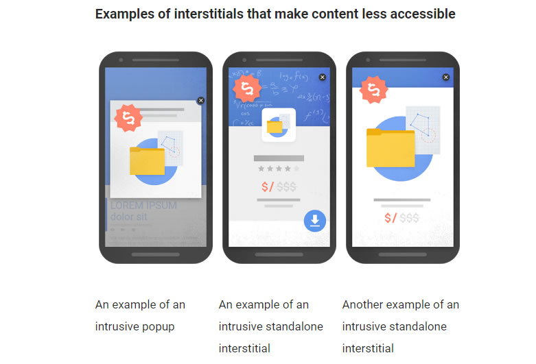 intrusive interstital ads google