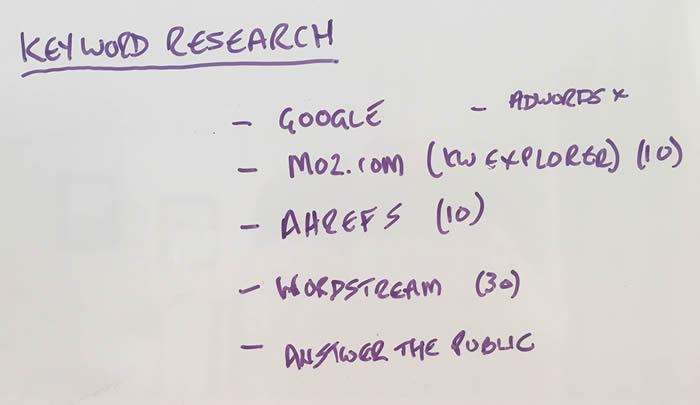 Keyword Research - Meta Title
